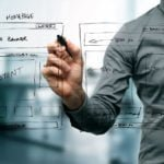 Divi Builder struktura strony zbudowanej namotywie Divi