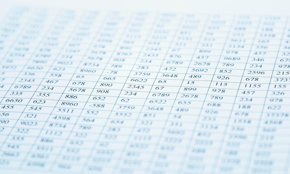 Jak ustawić stałą szerokość kolumn tabeli?